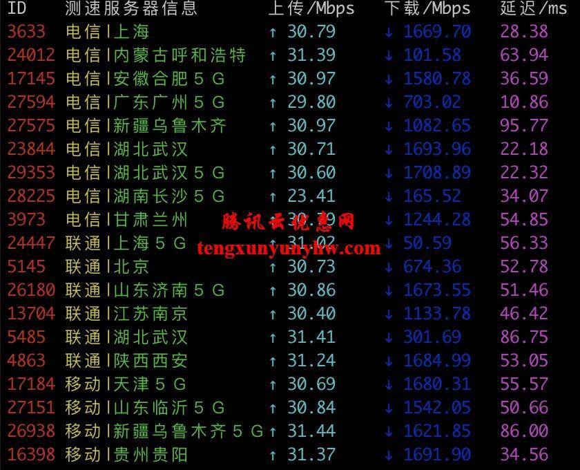 腾讯云轻量香港机房速度测试